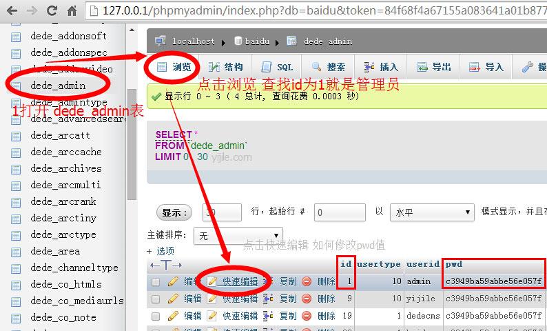 织梦DEDECMS管理员密码忘记 通过phpmyadmin恢复密码为123456.jpg